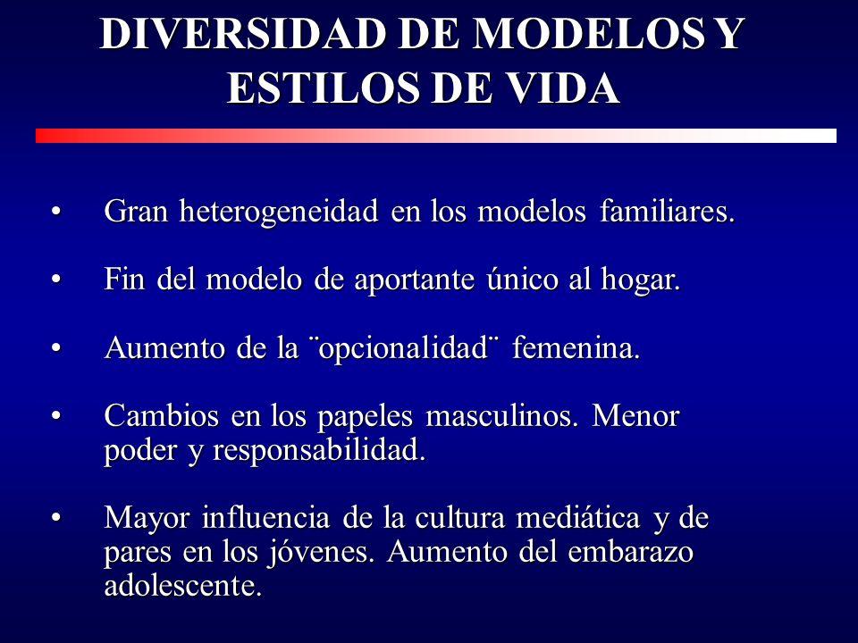 DIVERSIDAD DE MODELOS Y ESTILOS DE VIDA
