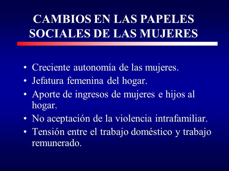 CAMBIOS EN LAS PAPELES SOCIALES DE LAS MUJERES