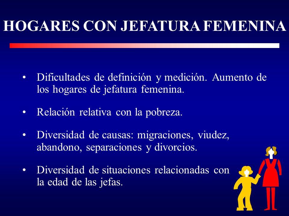 HOGARES CON JEFATURA FEMENINA