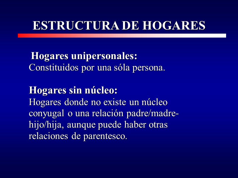 ESTRUCTURA DE HOGARESHogares unipersonales: Constituidos por una sóla persona.