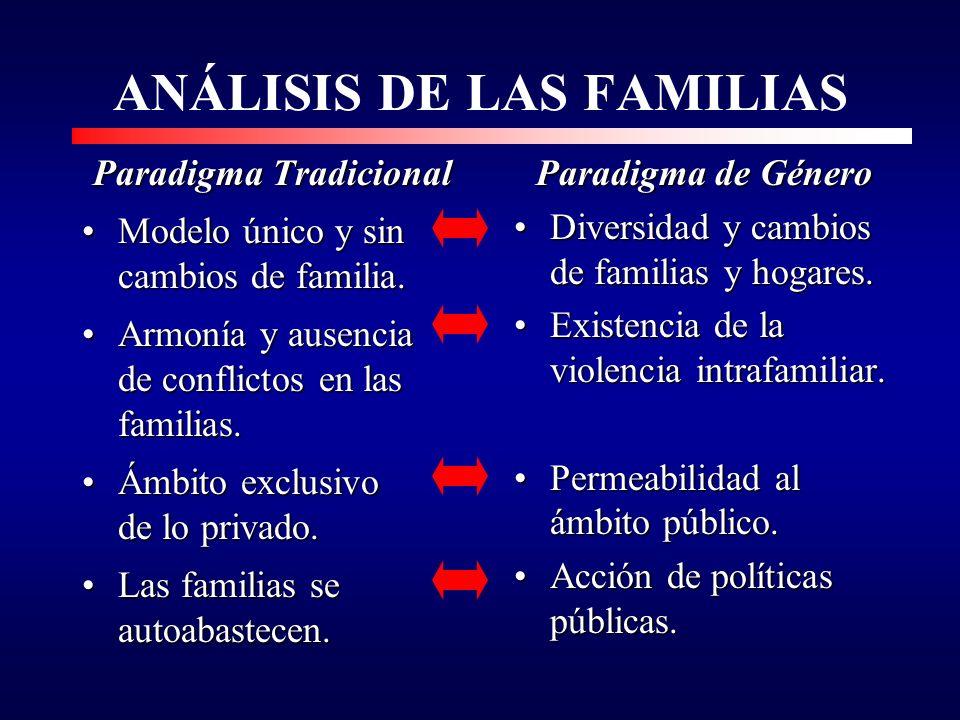 ANÁLISIS DE LAS FAMILIAS