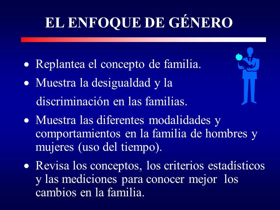 EL ENFOQUE DE GÉNERO Replantea el concepto de familia.
