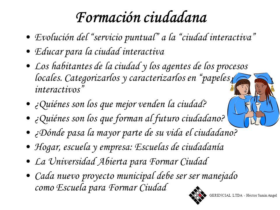 Formación ciudadana Evolución del servicio puntual a la ciudad interactiva Educar para la ciudad interactiva.