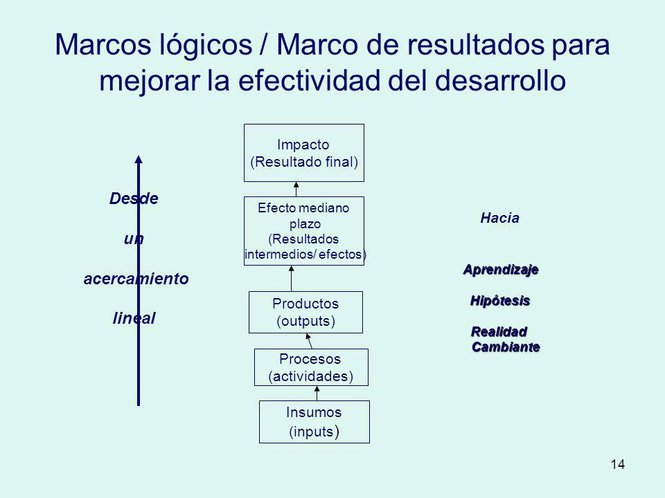 intermedios/ efectos)