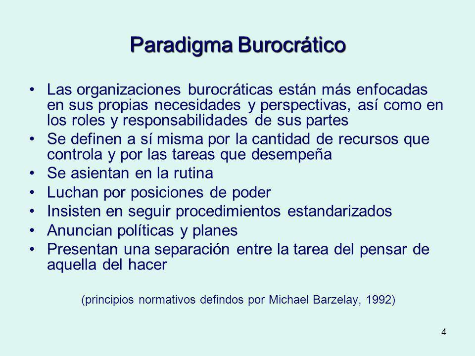 Paradigma Burocrático