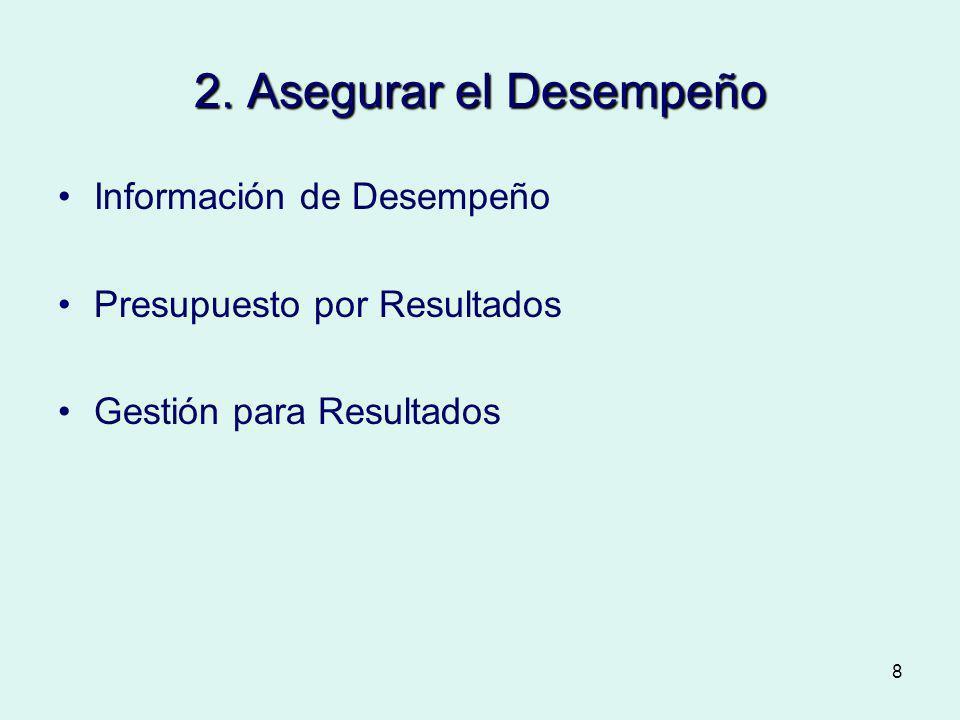 2. Asegurar el Desempeño Información de Desempeño