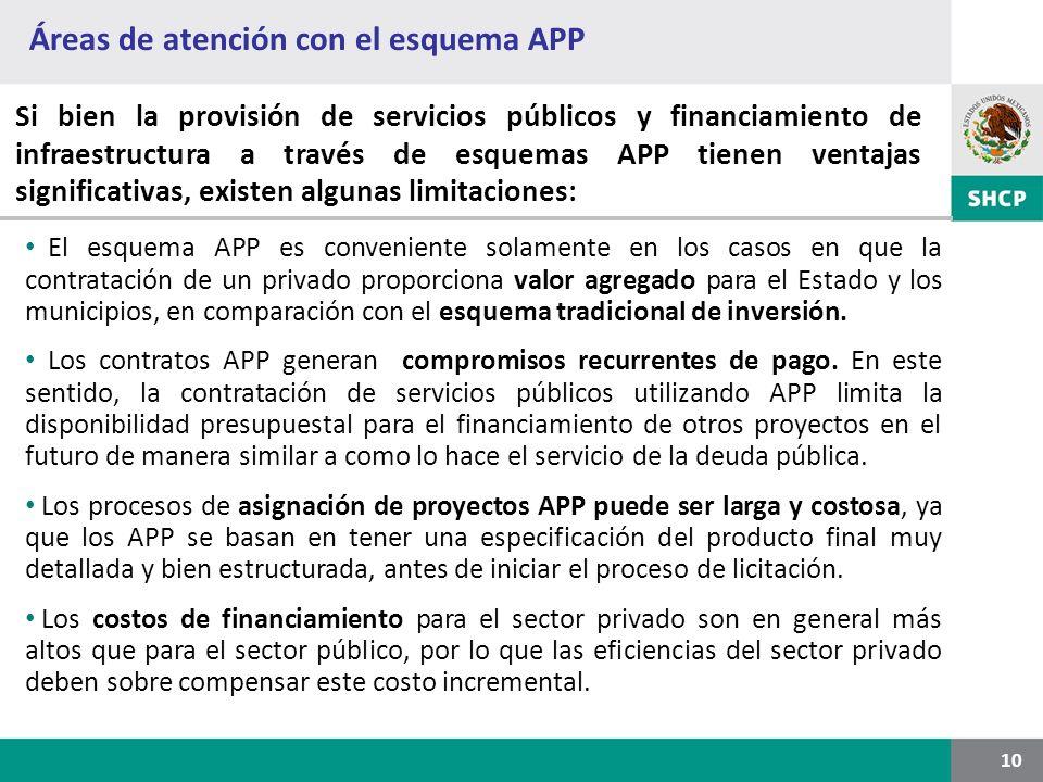 Áreas de atención con el esquema APP