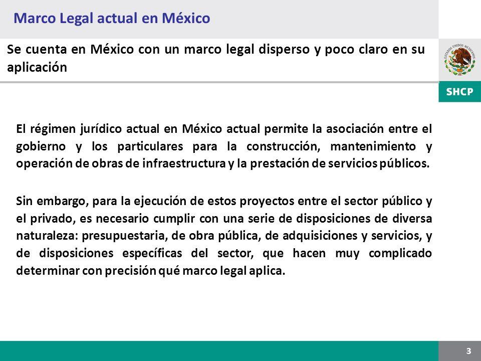 Marco Legal actual en México
