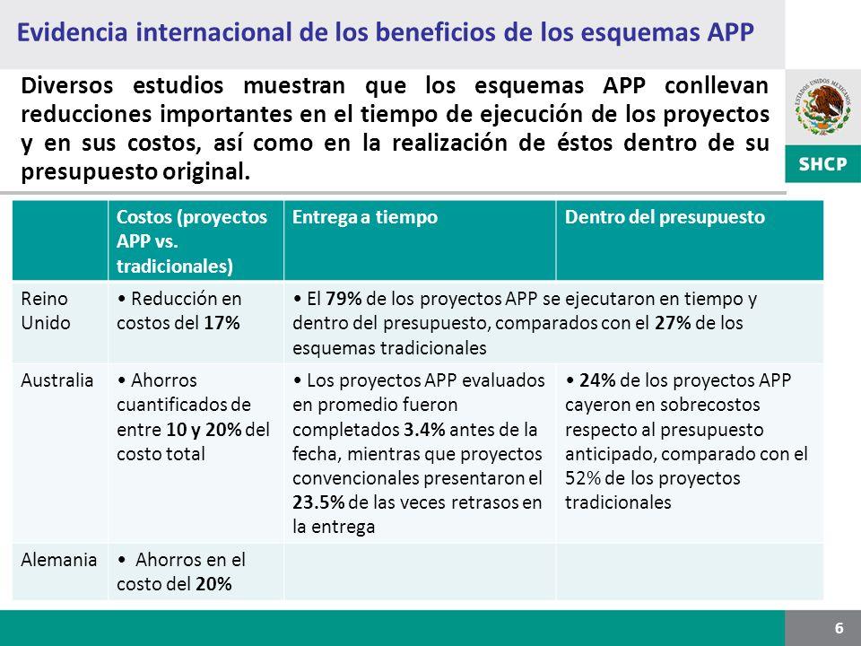 Evidencia internacional de los beneficios de los esquemas APP