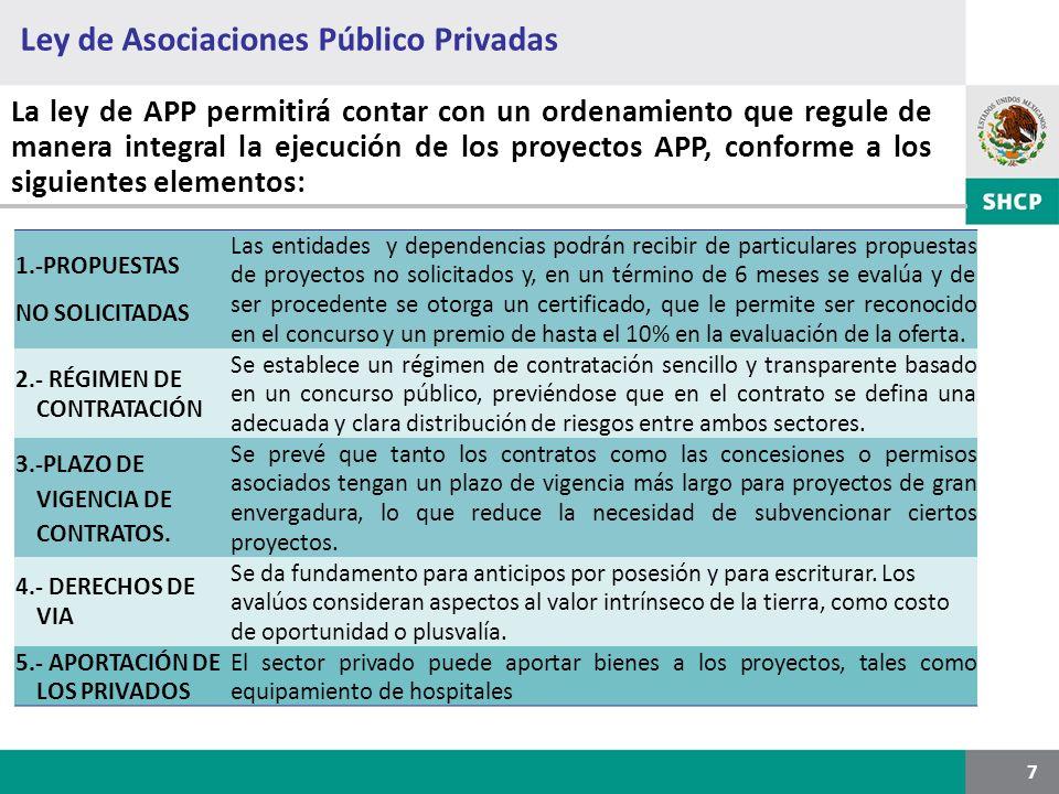 Ley de Asociaciones Público Privadas