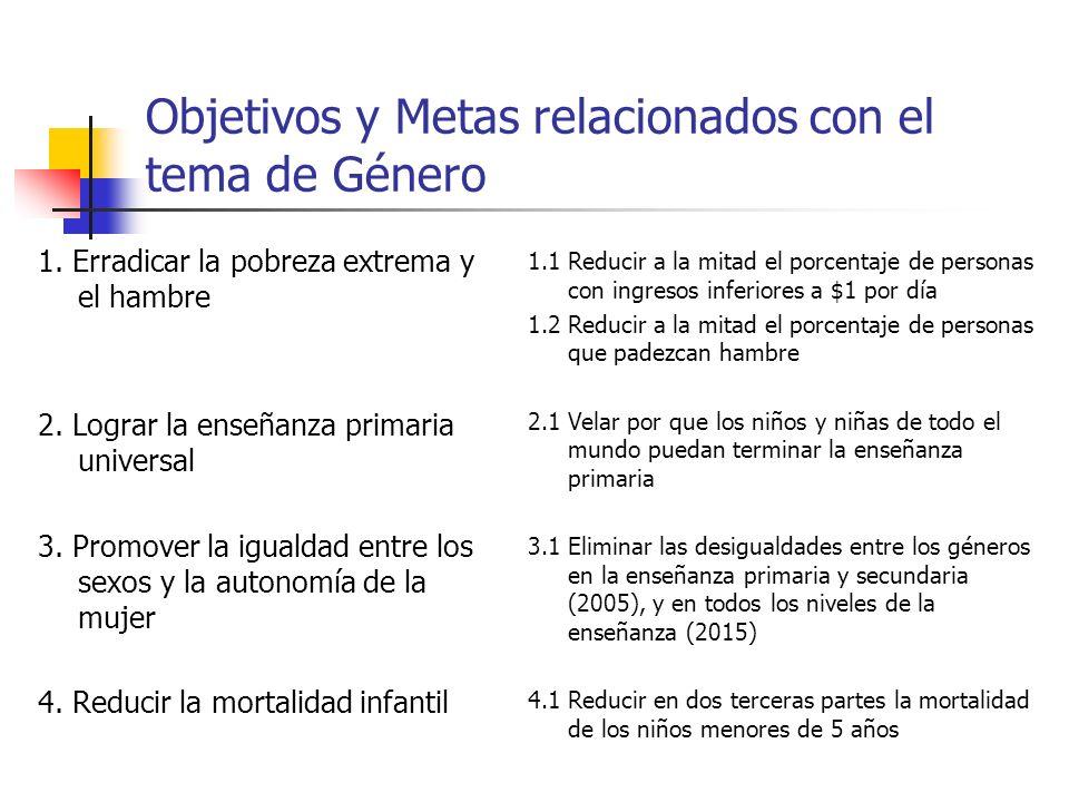 Objetivos y Metas relacionados con el tema de Género