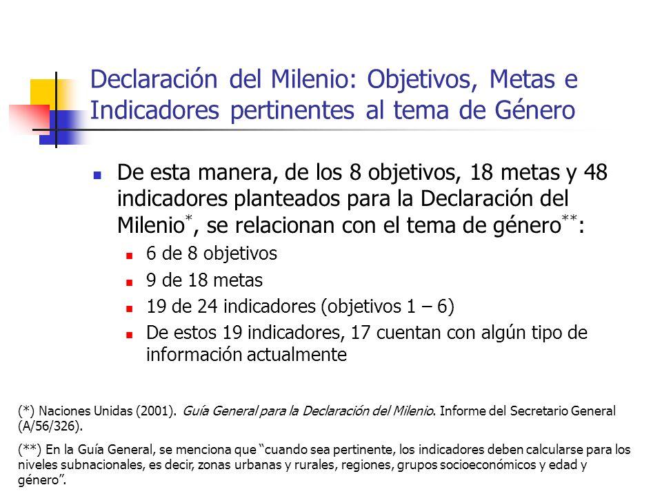 Declaración del Milenio: Objetivos, Metas e Indicadores pertinentes al tema de Género