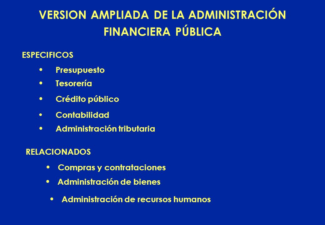VERSION AMPLIADA DE LA ADMINISTRACIÓN FINANCIERA PÚBLICA