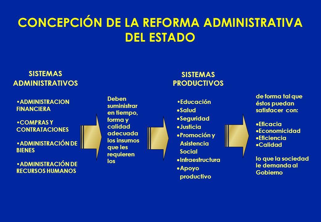 CONCEPCIÓN DE LA REFORMA ADMINISTRATIVA DEL ESTADO