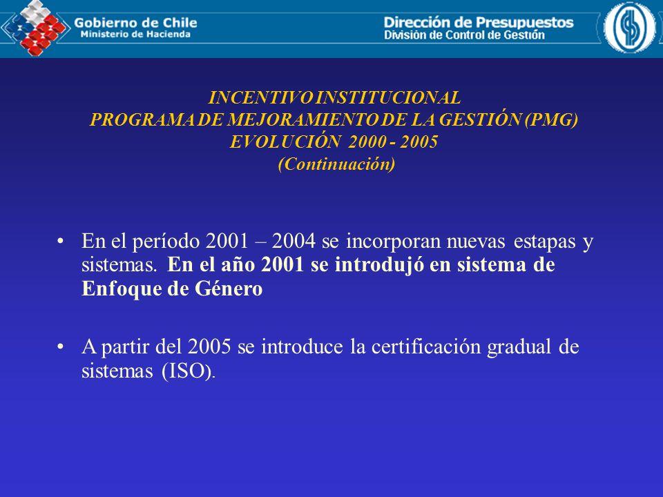 INCENTIVO INSTITUCIONAL PROGRAMA DE MEJORAMIENTO DE LA GESTIÓN (PMG) EVOLUCIÓN 2000 - 2005 (Continuación)