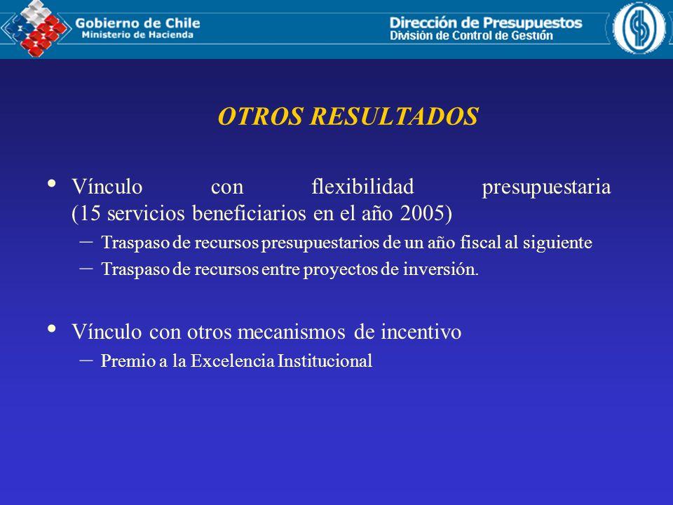 OTROS RESULTADOS Vínculo con flexibilidad presupuestaria (15 servicios beneficiarios en el año 2005)