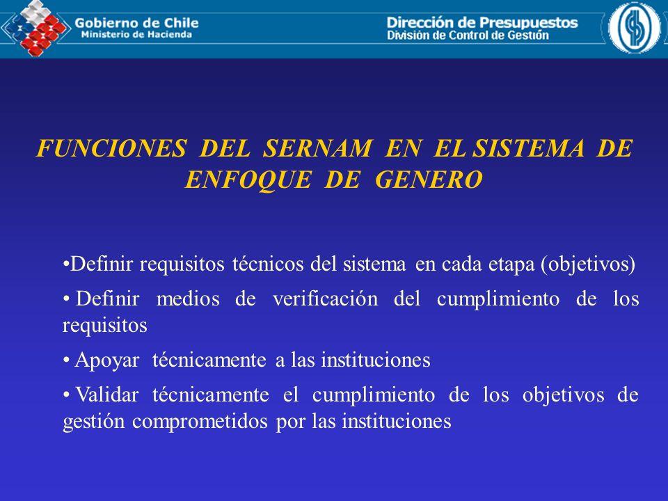 FUNCIONES DEL SERNAM EN EL SISTEMA DE ENFOQUE DE GENERO