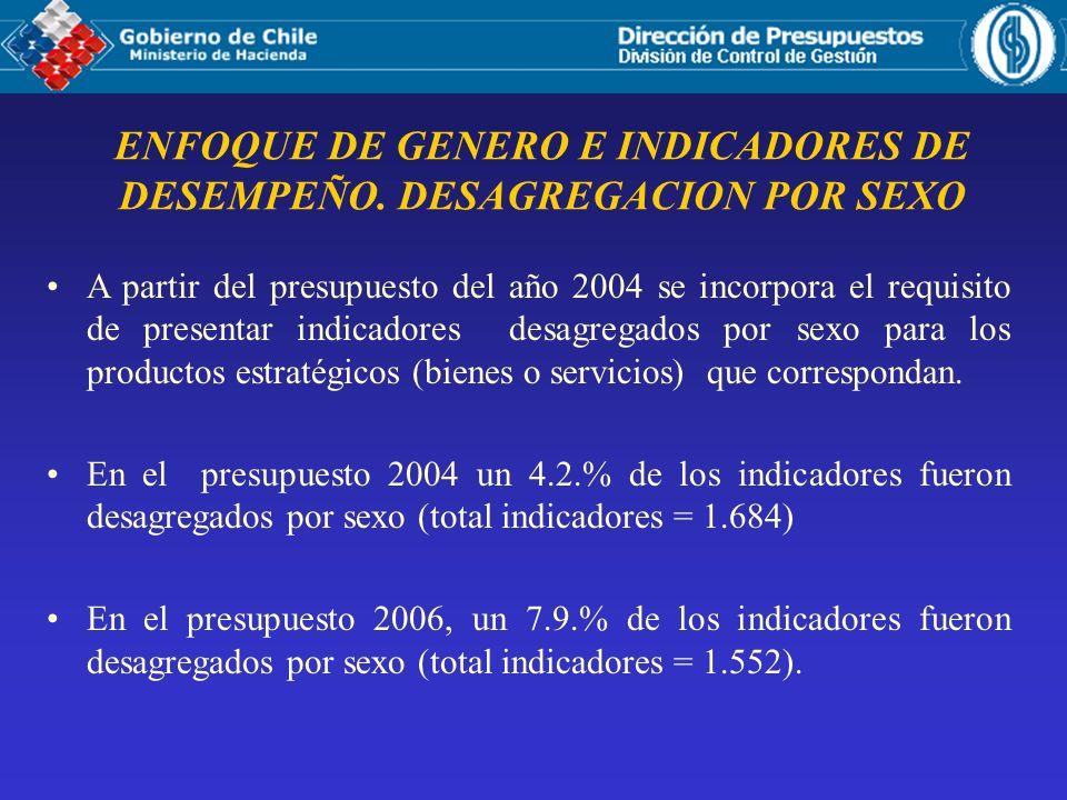 ENFOQUE DE GENERO E INDICADORES DE DESEMPEÑO. DESAGREGACION POR SEXO