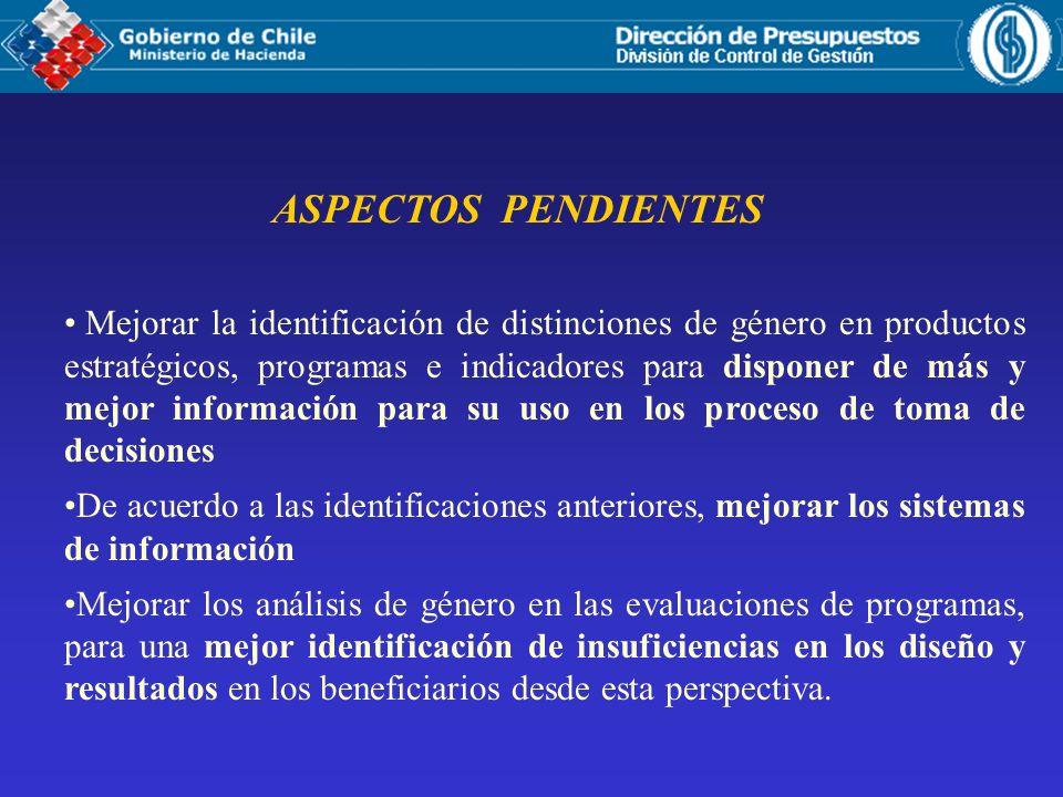 ASPECTOS PENDIENTES