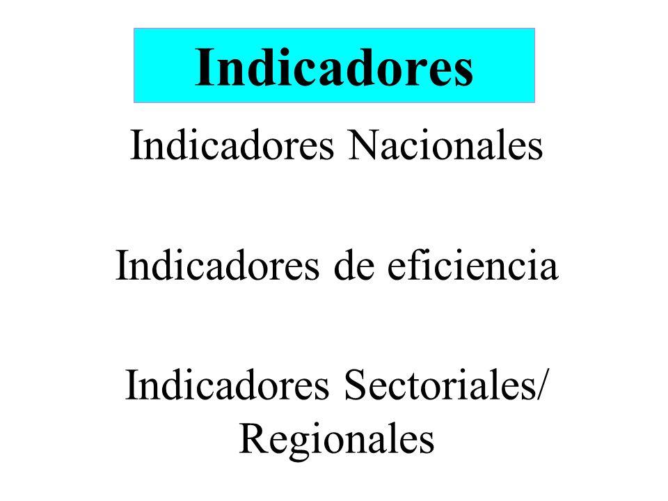 Indicadores Indicadores Nacionales Indicadores de eficiencia