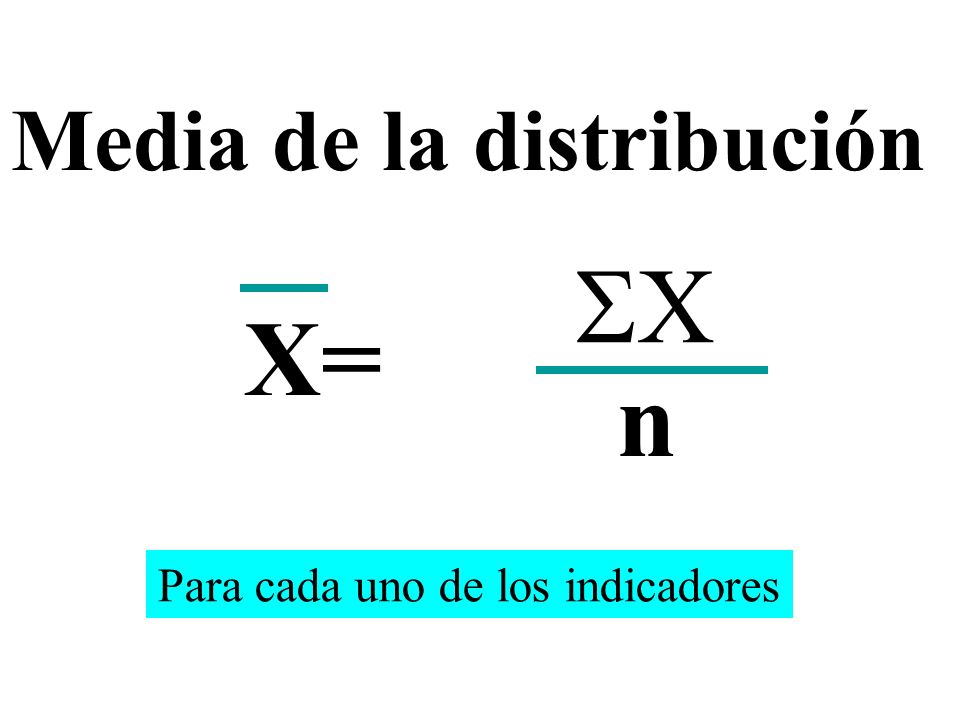 Media de la distribución