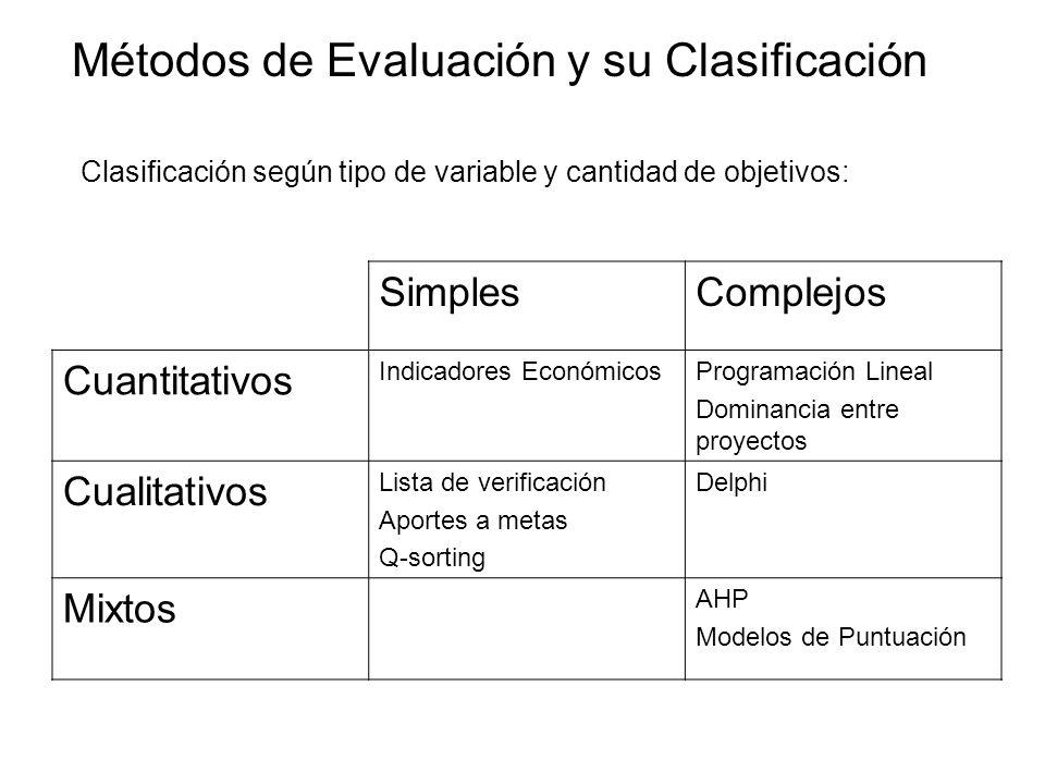 Métodos de Evaluación y su Clasificación