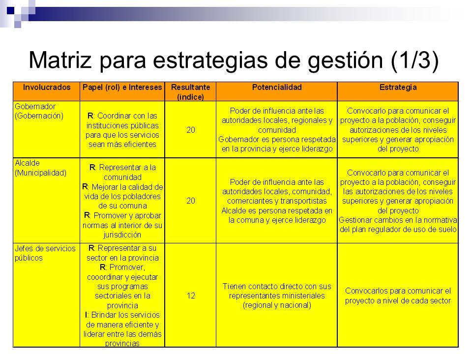 Matriz para estrategias de gestión (1/3)