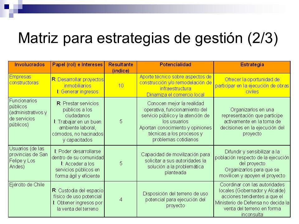 Matriz para estrategias de gestión (2/3)