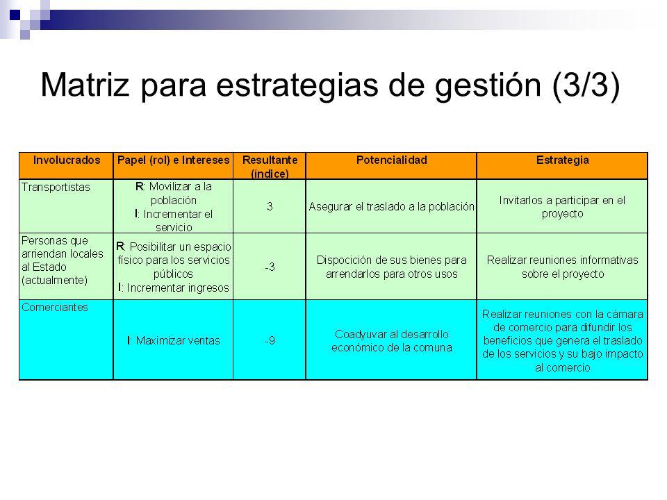 Matriz para estrategias de gestión (3/3)