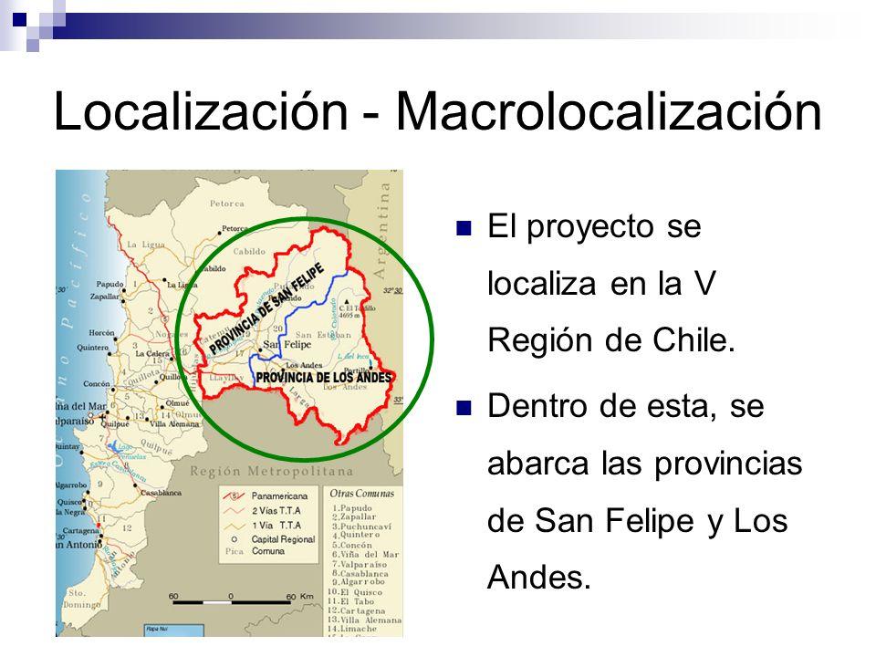 Localización - Macrolocalización