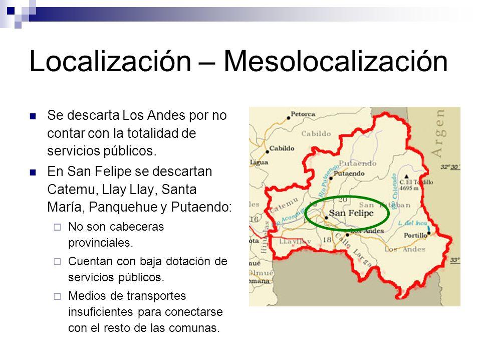 Localización – Mesolocalización