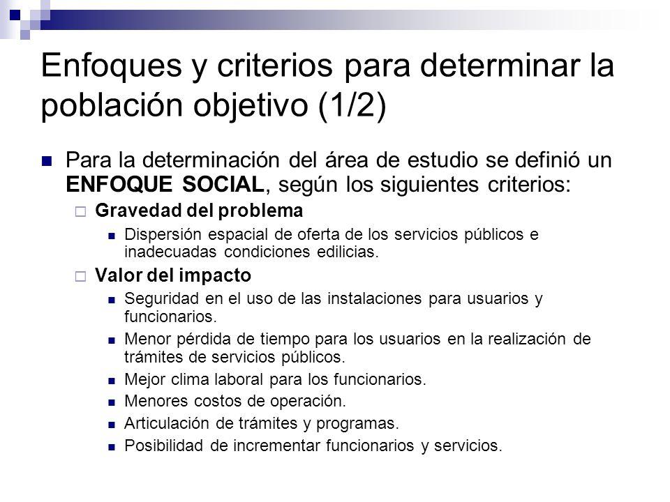 Enfoques y criterios para determinar la población objetivo (1/2)