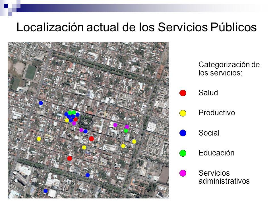 Localización actual de los Servicios Públicos