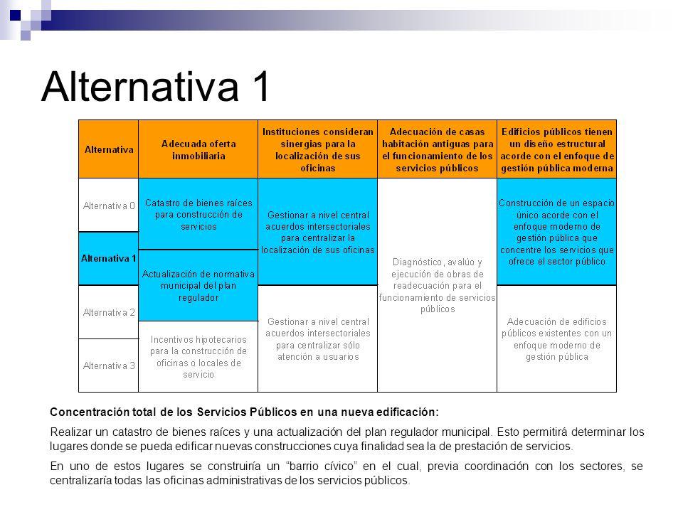 Alternativa 1Concentración total de los Servicios Públicos en una nueva edificación: