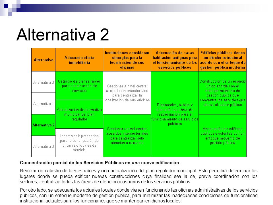 Alternativa 2 Concentración parcial de los Servicios Públicos en una nueva edificación: