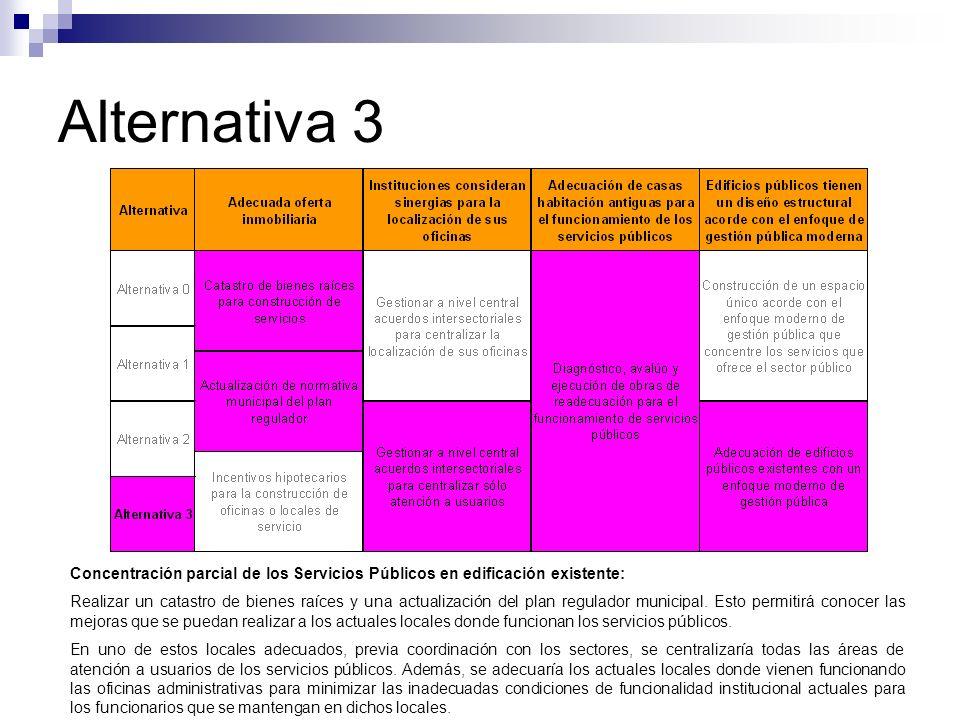 Alternativa 3Concentración parcial de los Servicios Públicos en edificación existente: