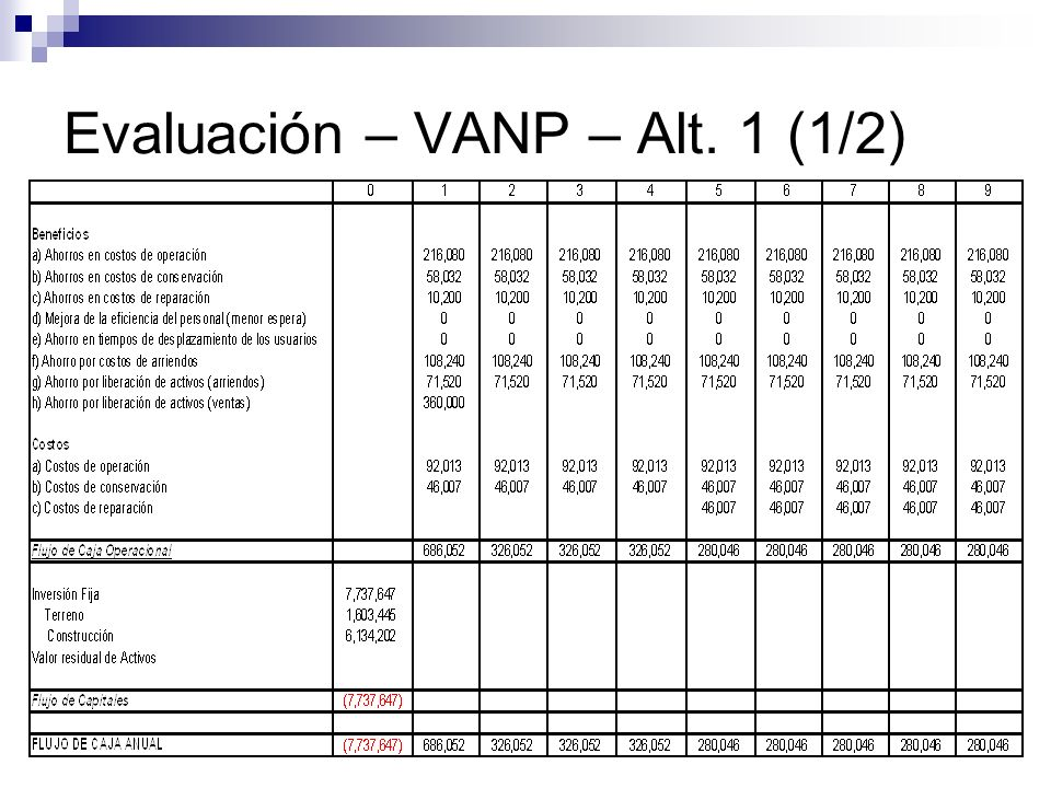 Evaluación – VANP – Alt. 1 (1/2)