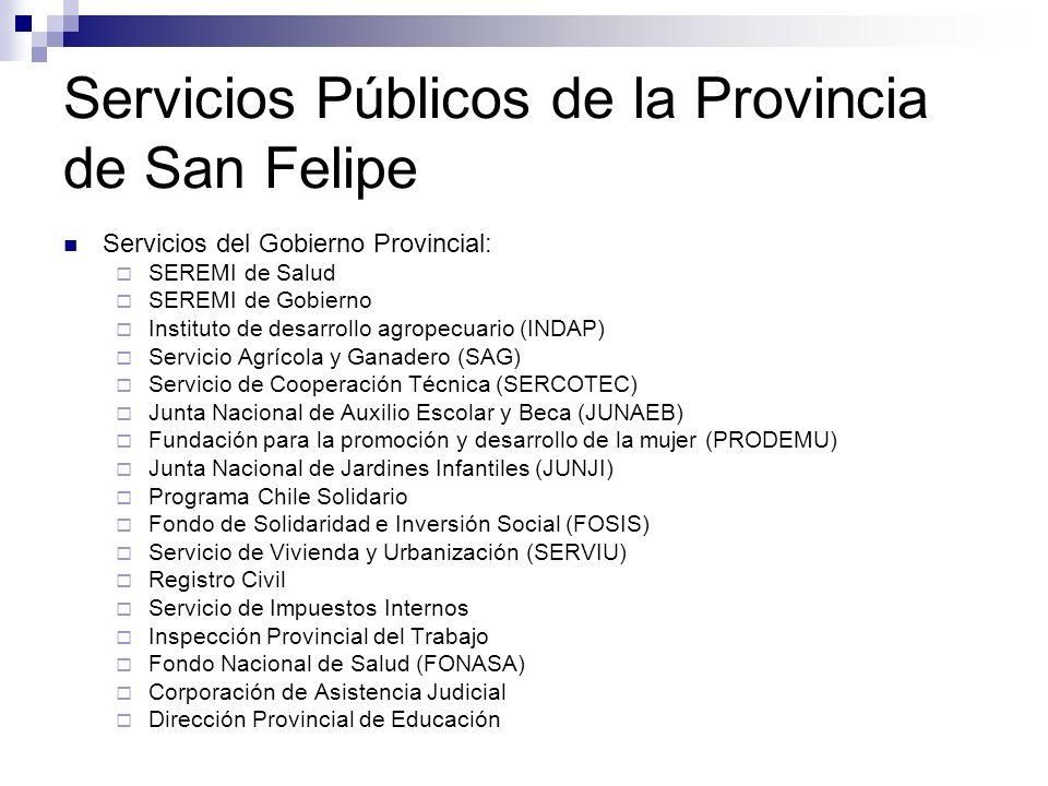 Servicios Públicos de la Provincia de San Felipe