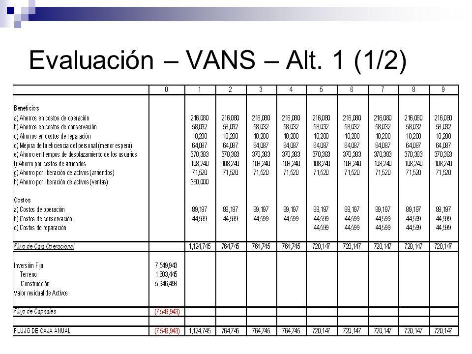 Evaluación – VANS – Alt. 1 (1/2)