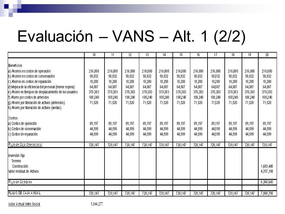 Evaluación – VANS – Alt. 1 (2/2)