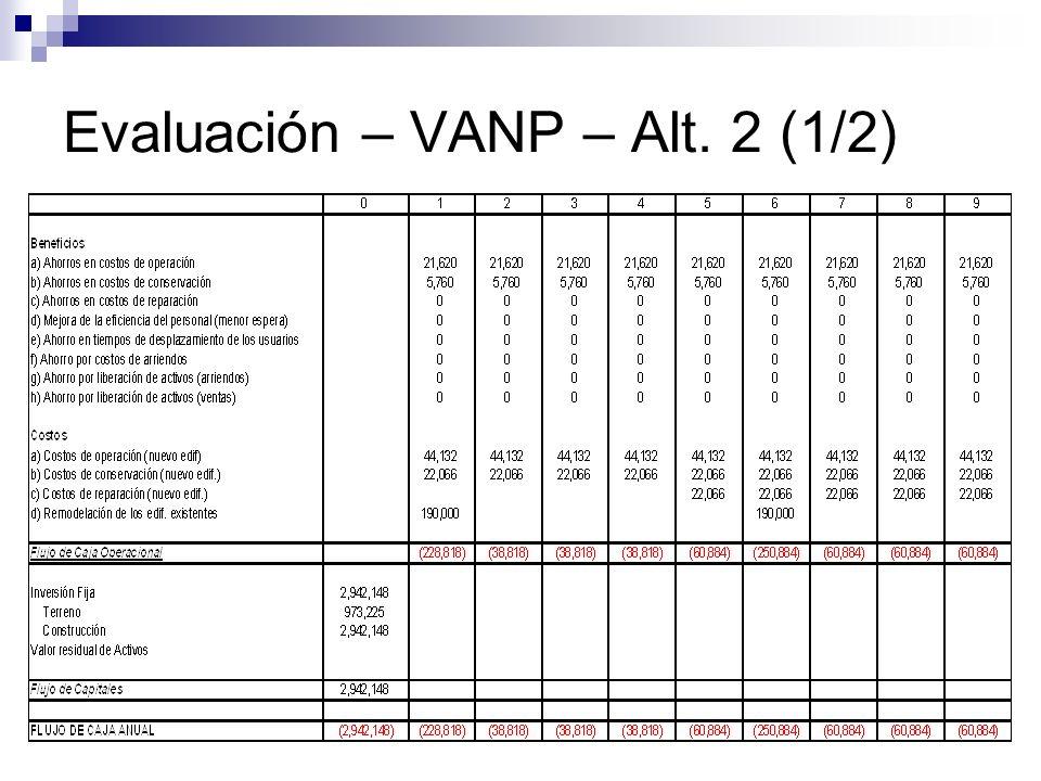 Evaluación – VANP – Alt. 2 (1/2)