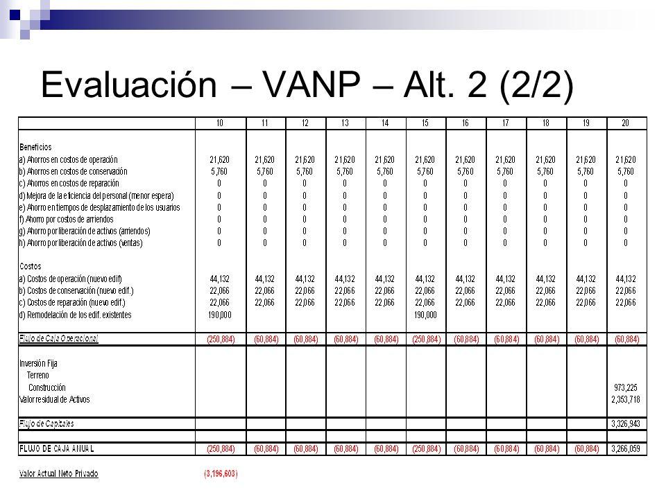Evaluación – VANP – Alt. 2 (2/2)