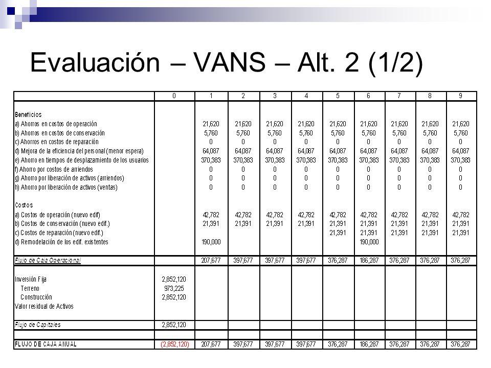 Evaluación – VANS – Alt. 2 (1/2)