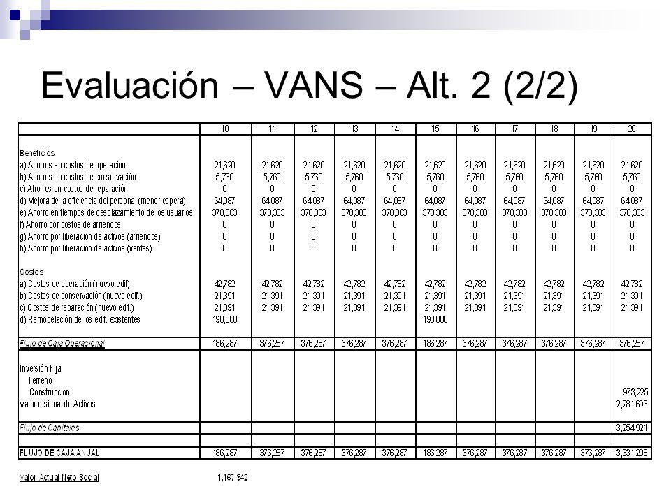 Evaluación – VANS – Alt. 2 (2/2)