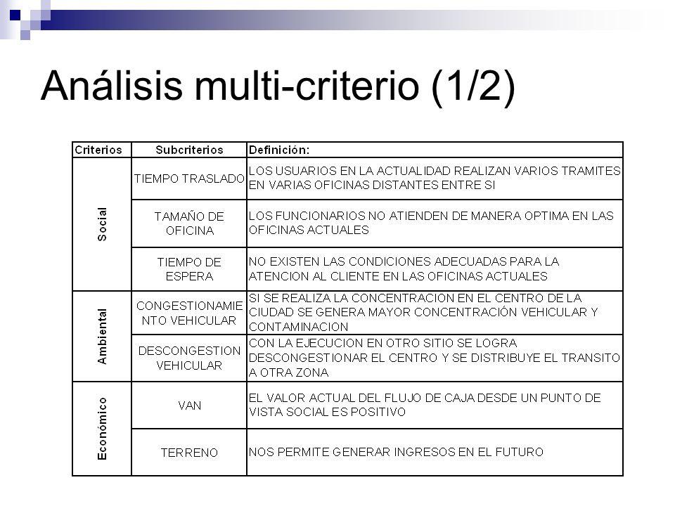 Análisis multi-criterio (1/2)