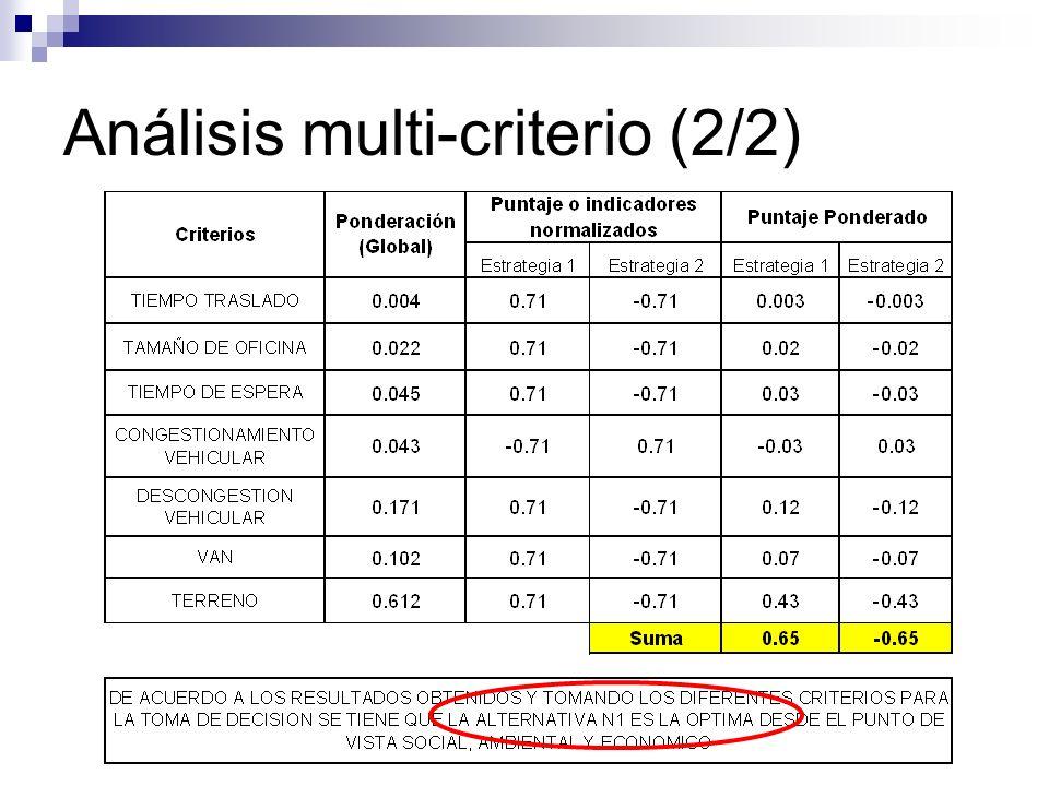 Análisis multi-criterio (2/2)