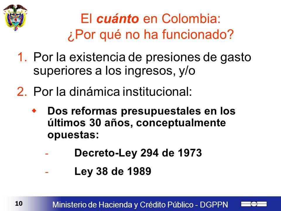 El cuánto en Colombia: ¿Por qué no ha funcionado