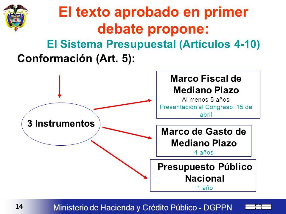 El texto aprobado en primer debate propone: El Sistema Presupuestal (Artículos 4-10)