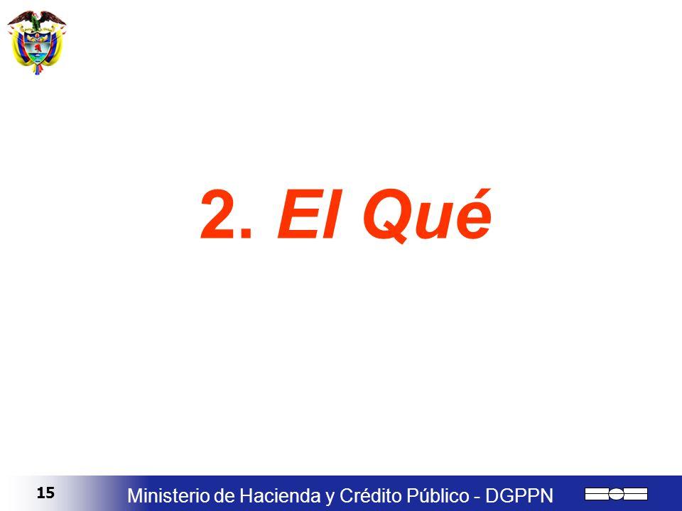 2. El Qué