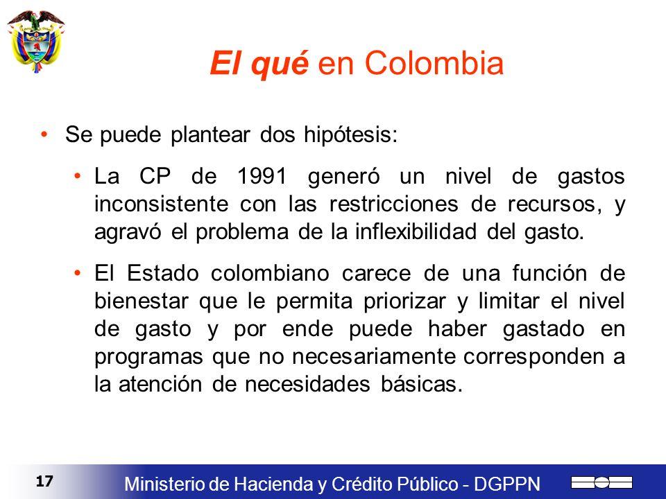 El qué en Colombia Se puede plantear dos hipótesis: